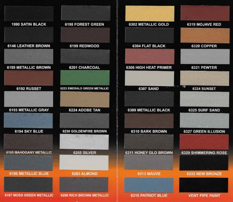 Stove Bright Paint Color Chart - Home Decor 2018